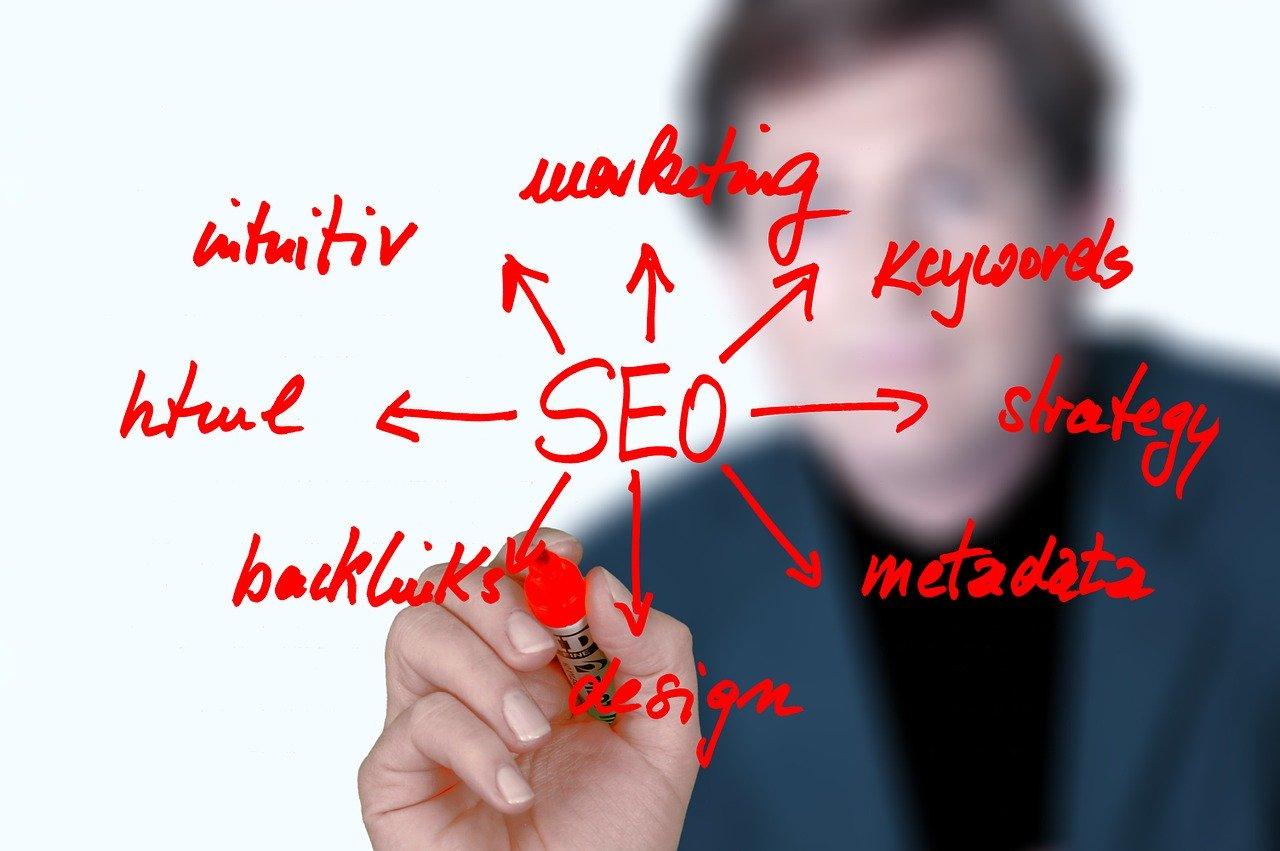Promouvoir son site de commerce en ligne